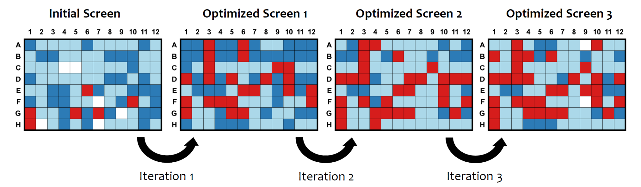 iterative-screen-optimization-iterations